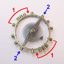 Balance wheel image