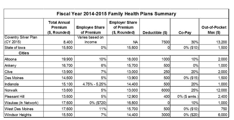 FiscalYear201415HealthPlans