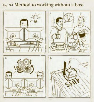 Valve-working-system